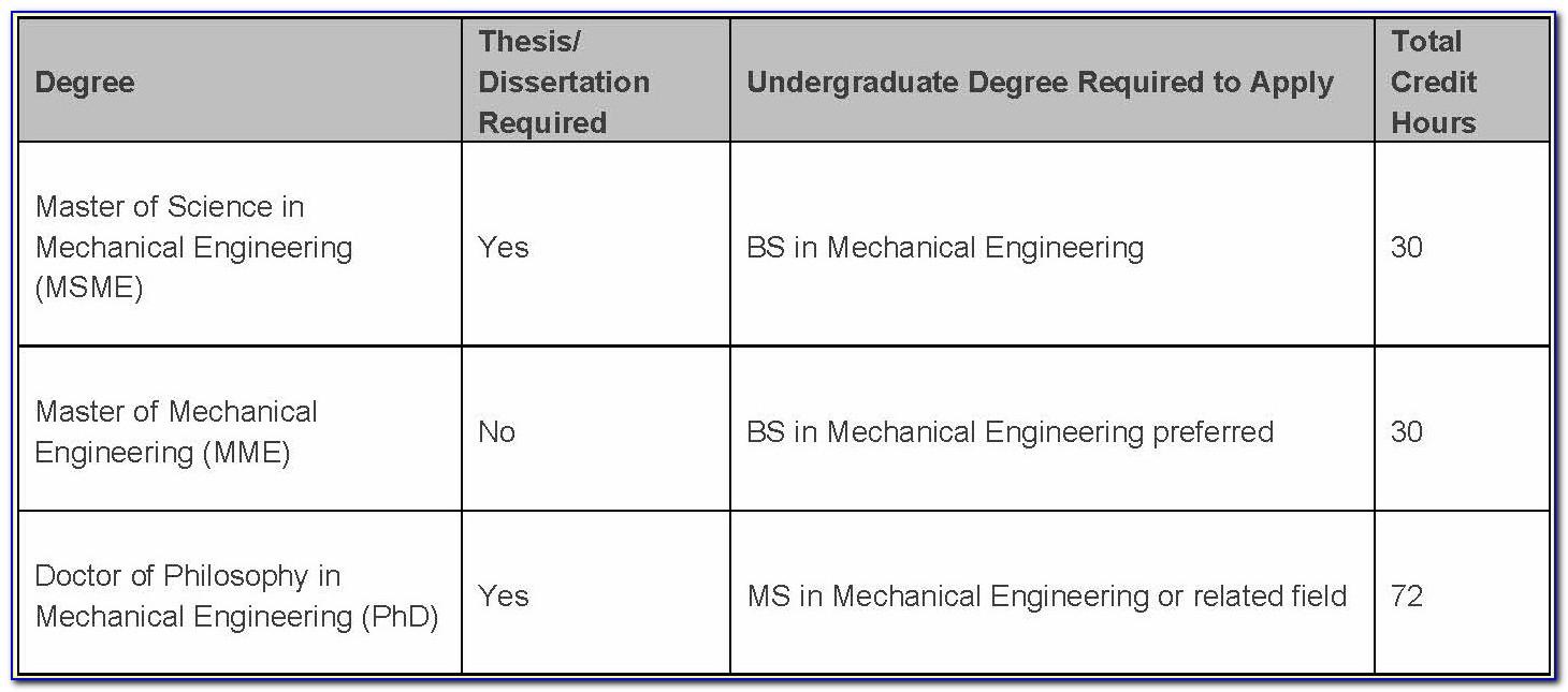 Usf Graduate Certificate Application