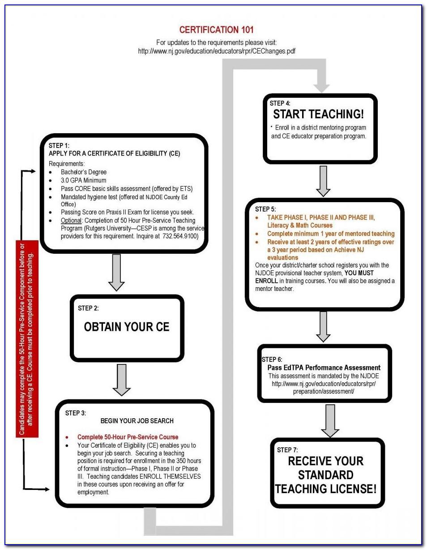 Uw Madison Certificate In Computer Science