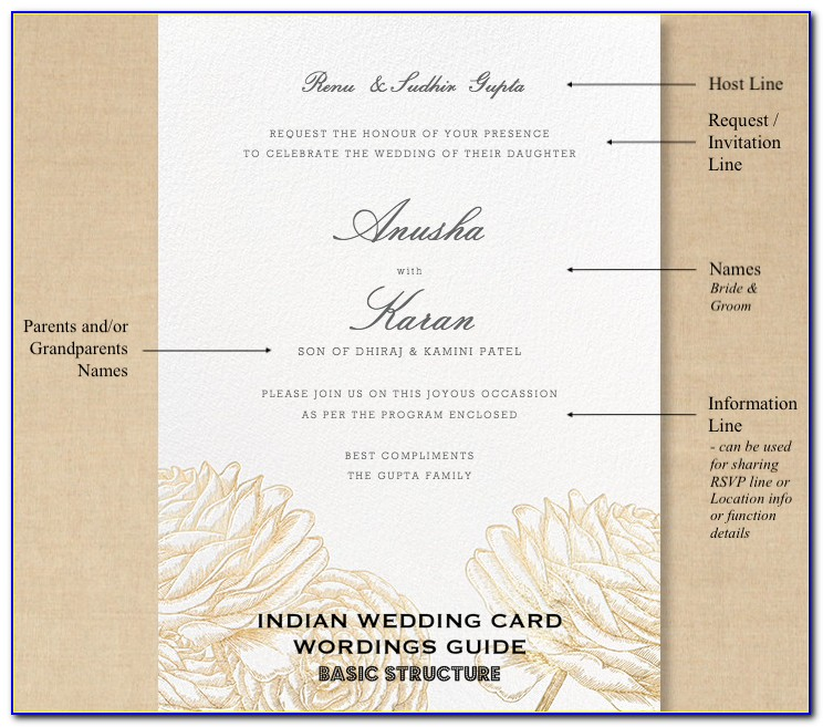 Wedding Card Matter In English For Son Pdf