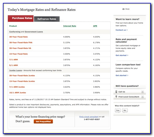 Wells Fargo Bank Certificate Of Deposit Interest Rates