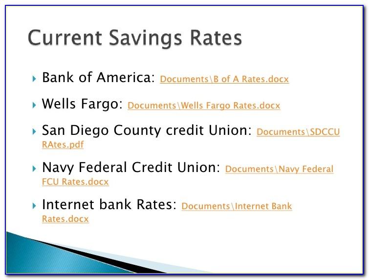 Wells Fargo Certificate Of Deposit Minimum Balance
