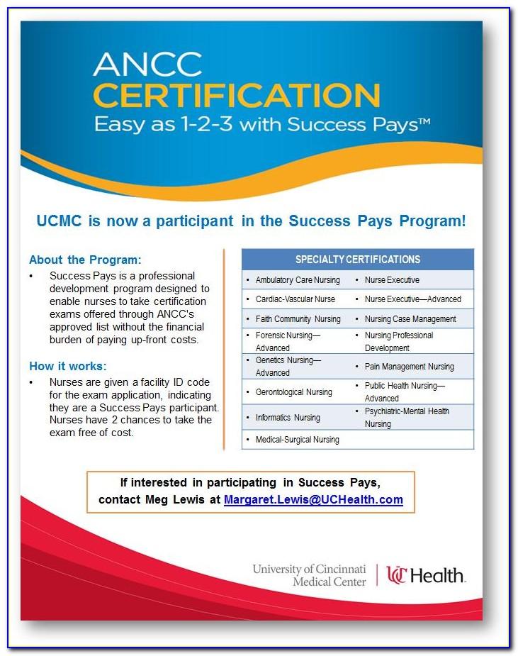 Ancc Board Certification Renewal