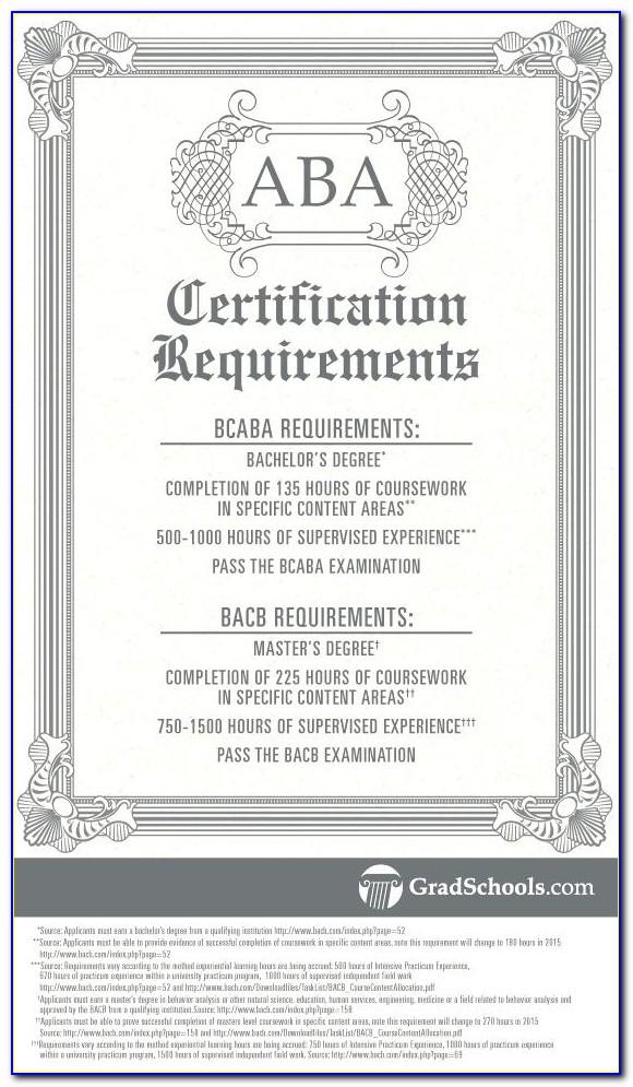 Bcba Certification Online Courses