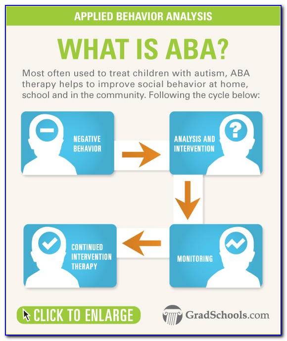Best Online Aba Certificate Programs