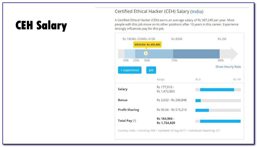 Ceh Certification Salary In Dubai