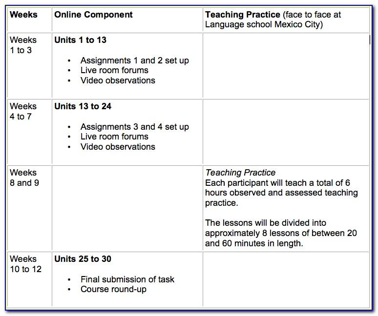 Celta Exam Online