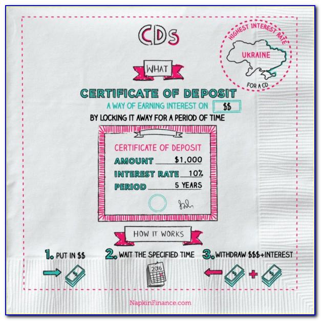 Certificate Of Deposit Interest Formula