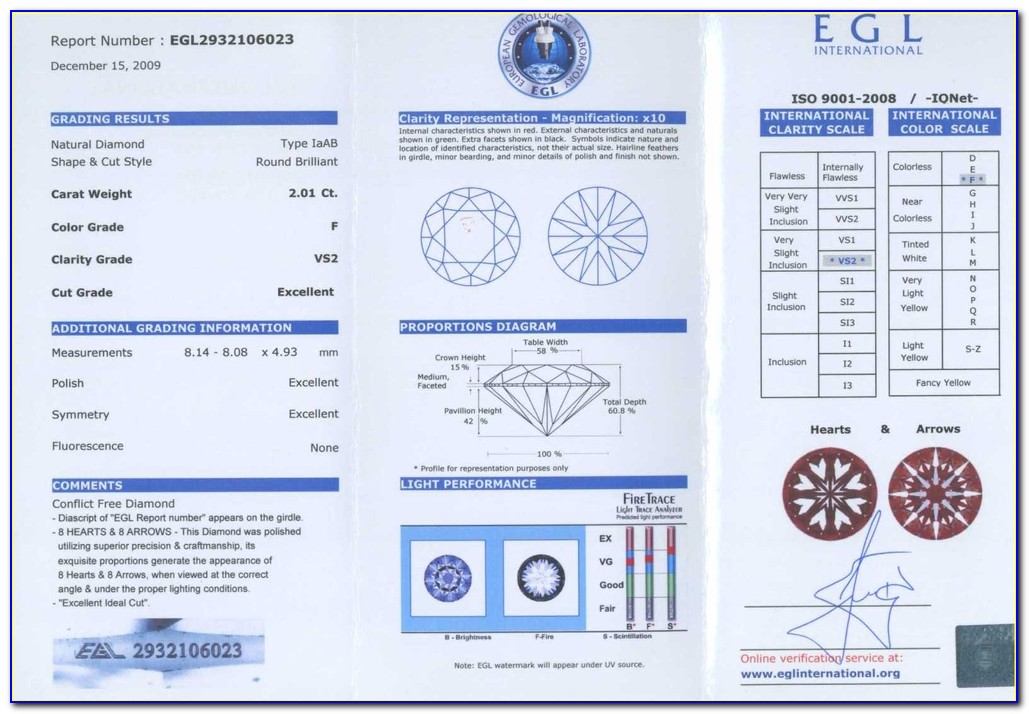 Egl Diamond Certification Reviews