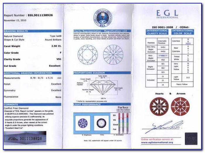 Egl Diamond Certification Uk
