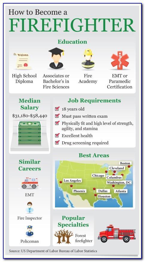 Emt Certification Cincinnati Ohio