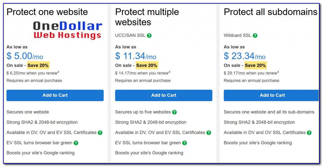 Godaddy Security Certificate Not Trusted