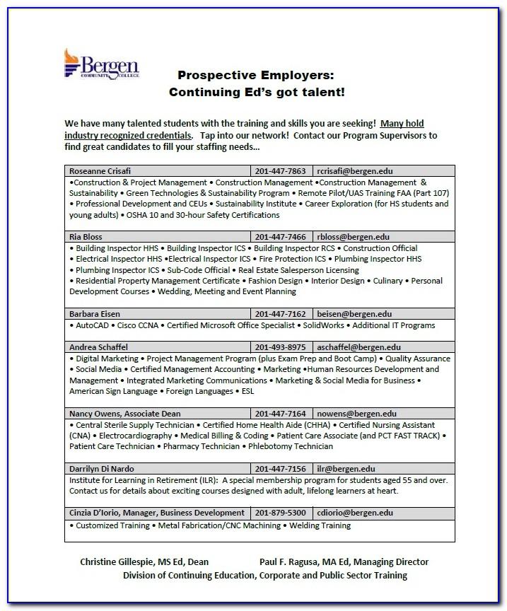 Hcs D Certification Classes