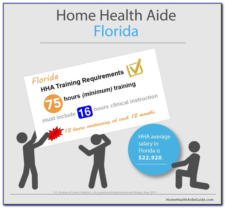Hha Certification Florida Department Of Health