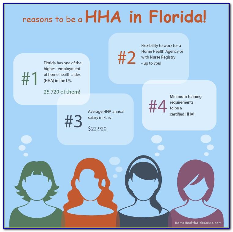 Hha Certification Florida Online