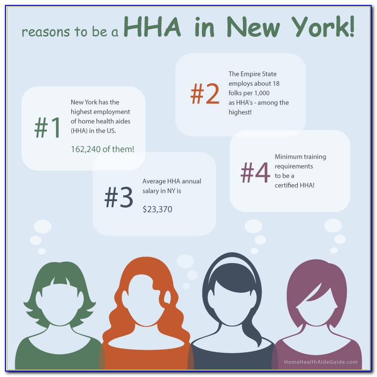 Hha Certification Nys
