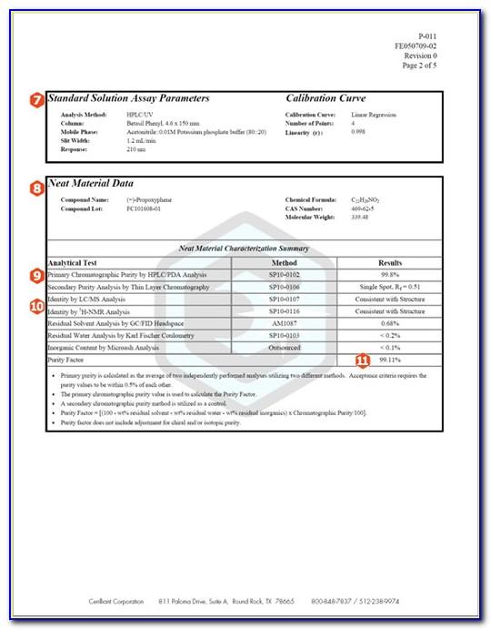 How Do I Renew My Small Uas Certificate Of Registration