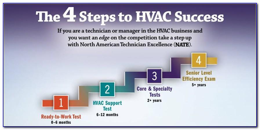 Icc Certification Number Lookup