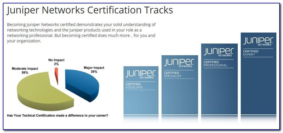 Juniper Certification Tracker
