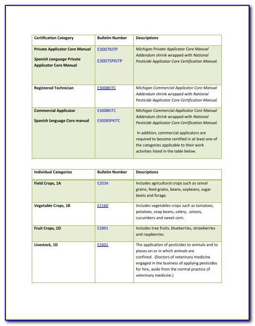 National Pesticide Applicator Certification Core Manual Practice Test