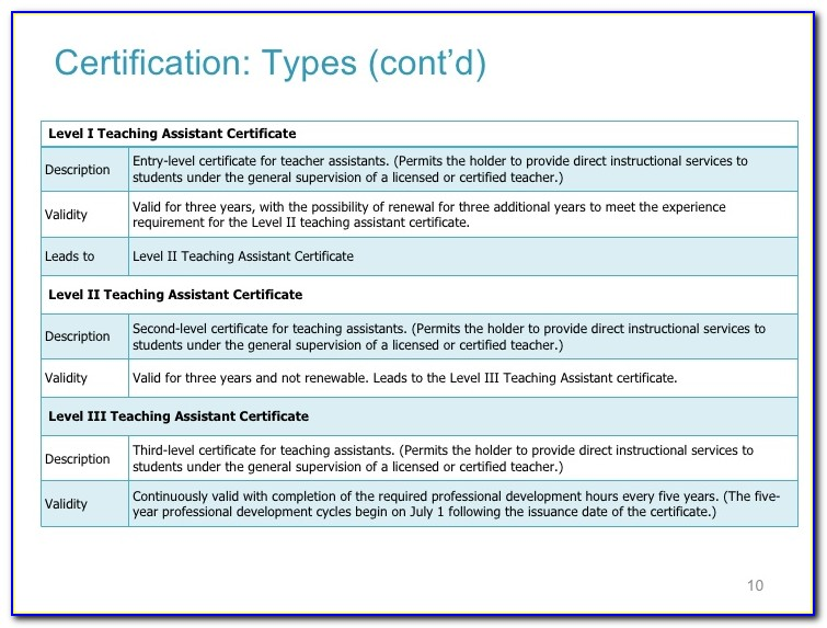 Nys Teacher Certification Test Results