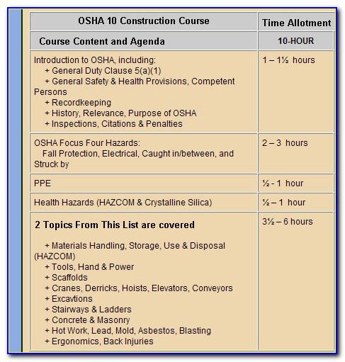 Osha Certification Nyc Online
