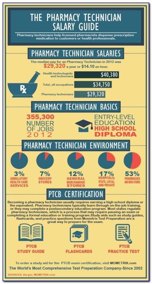 Pharmacy Technician Certification Exam Practice Test Free