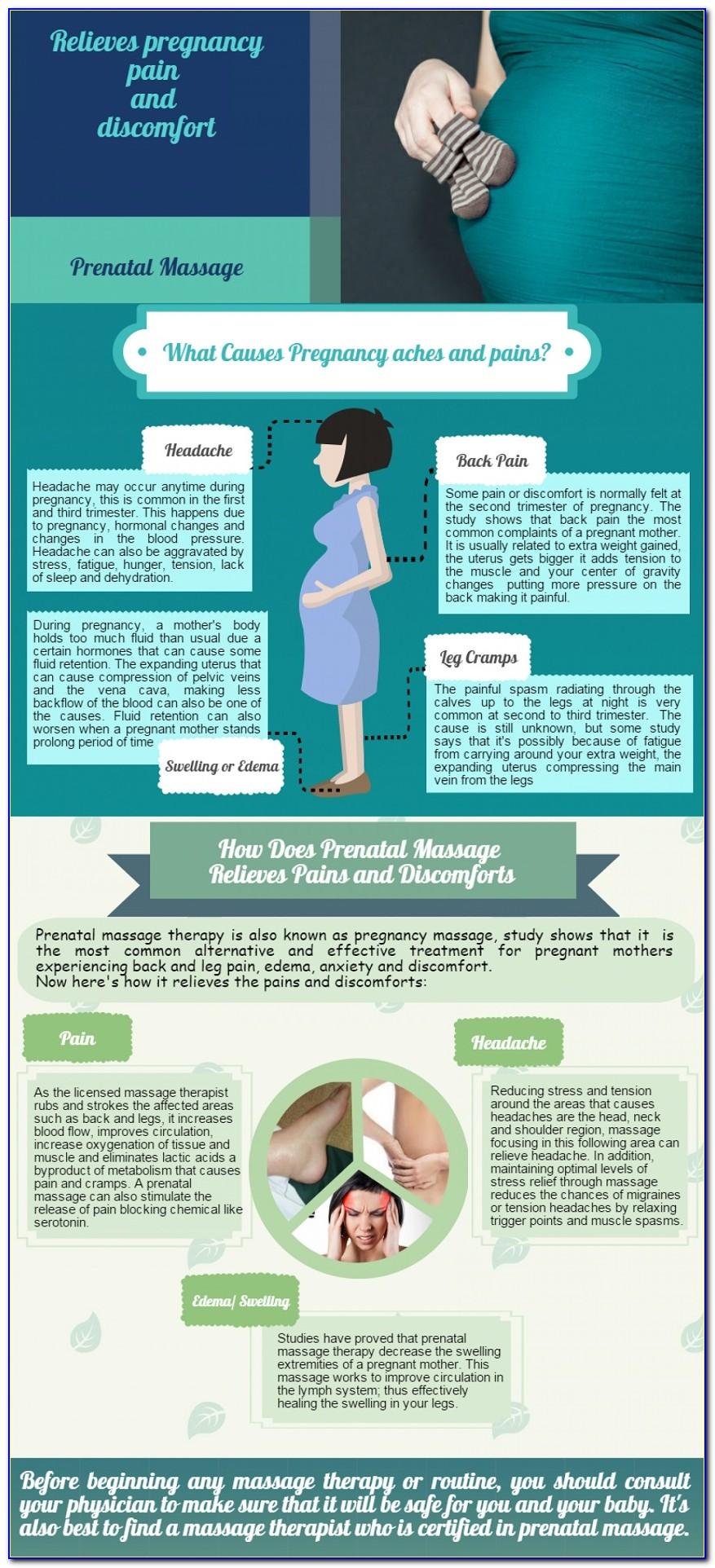Prenatal Massage Certification California