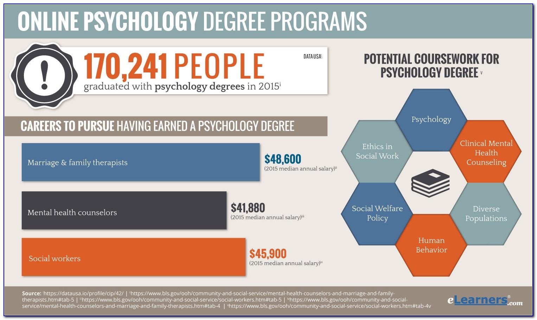 Psychology Certificate Programs Near Me