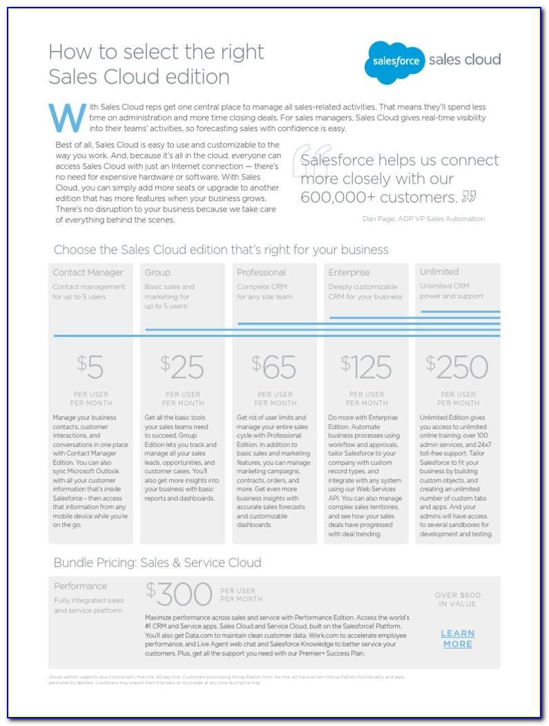 Salesforce Admin Certification Latest Dumps 2018