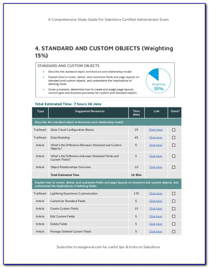 Salesforce Administrator Certification Study Guide Pdf