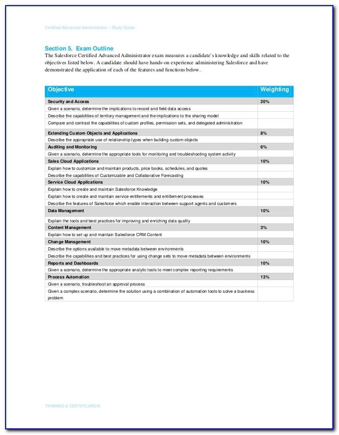 Salesforce App Builder Certification Dumps 2019 Proprofs