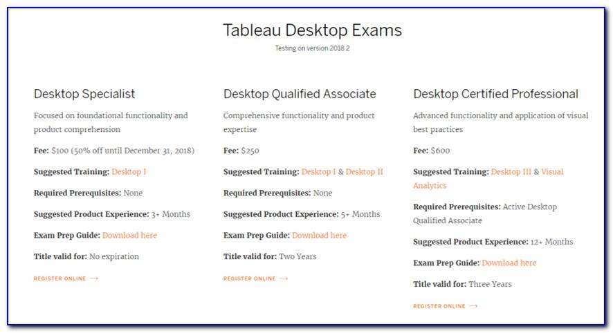 Tableau Server Certification Dumps