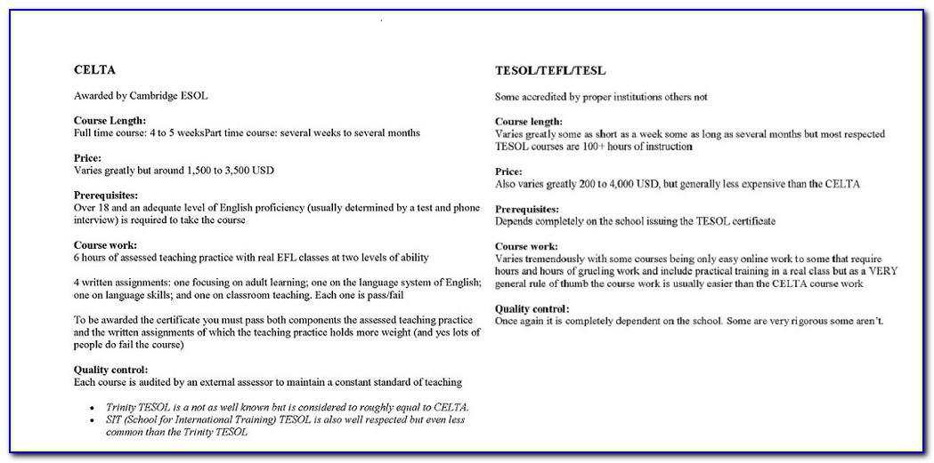 Tefl Tesol Celta Certification Online