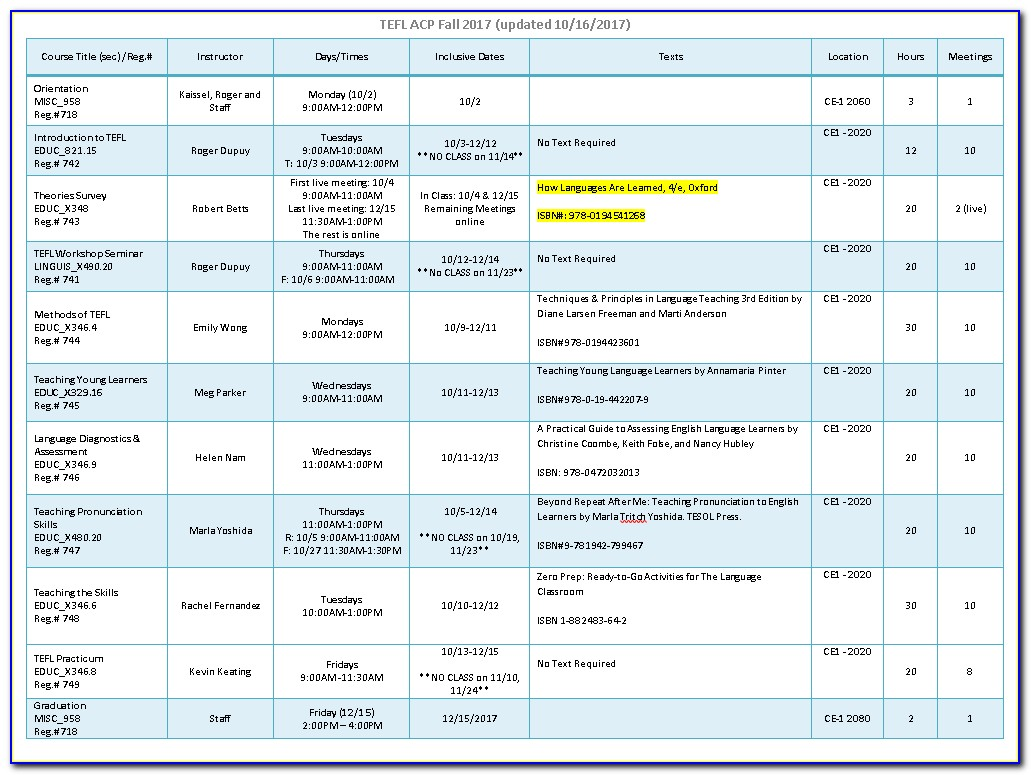 Uc San Diego Certificate Programs