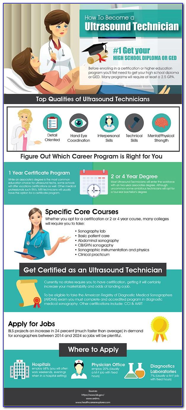 Ultrasound Technician Certification Programs Online